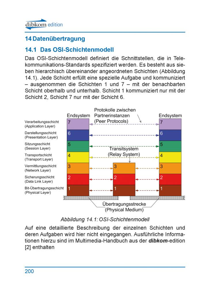 https://test.dibkom.net/wp-content/uploads/2018/02/Taschenbuch_Seite200-729x1024.png