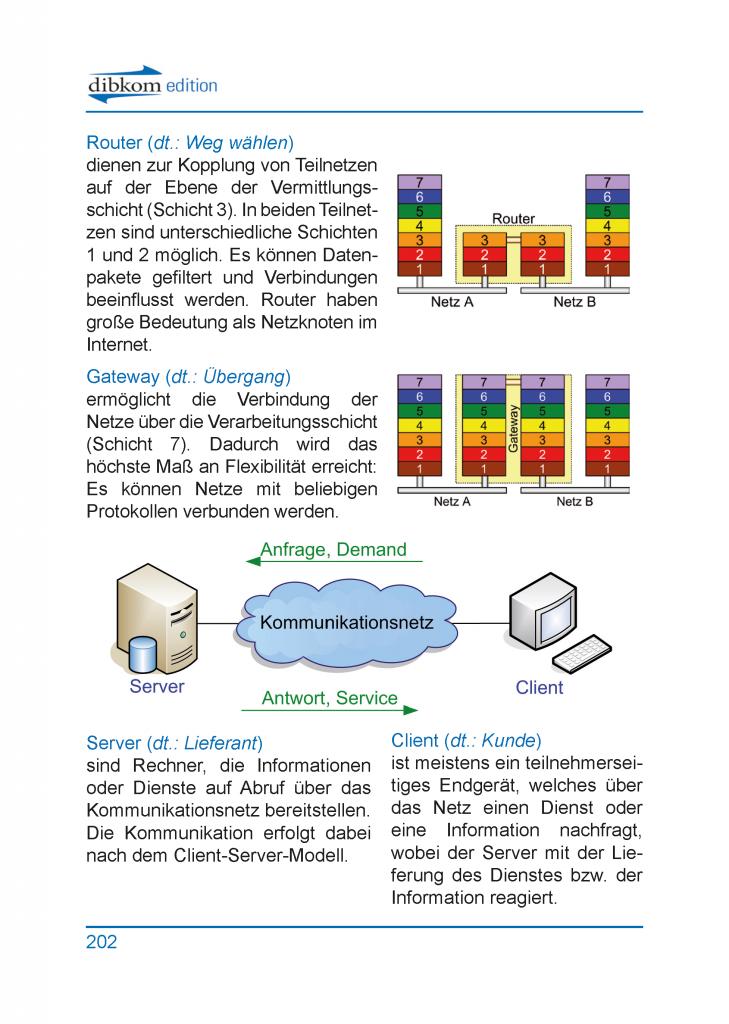 https://test.dibkom.net/wp-content/uploads/2018/02/Taschenbuch_Seite202-729x1024.png