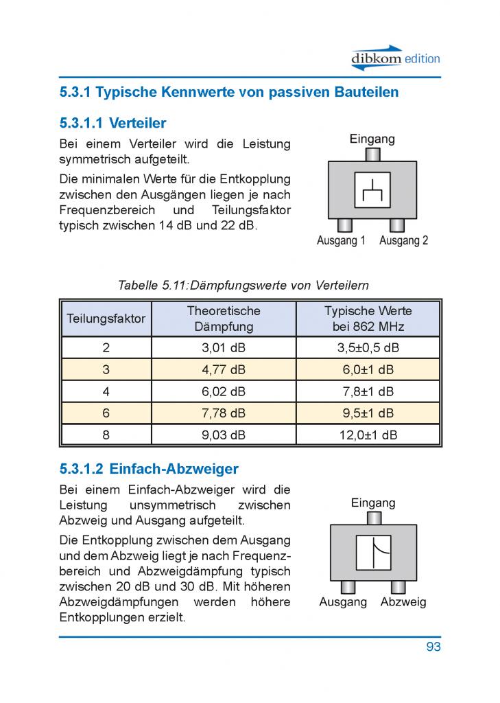 https://test.dibkom.net/wp-content/uploads/2018/02/Taschenbuch_Seite93-729x1024.png