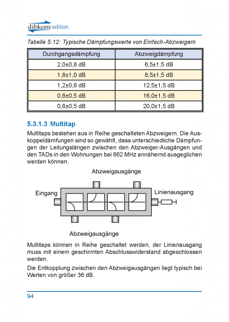 https://test.dibkom.net/wp-content/uploads/2018/02/Taschenbuch_Seite94-729x1024.png